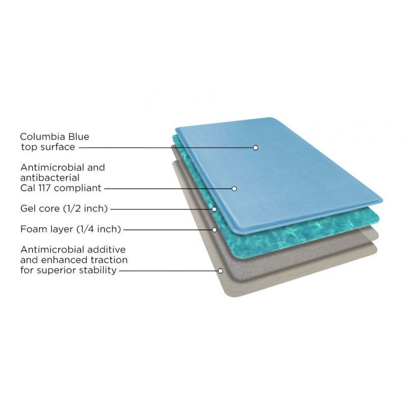Gel Pro Medical Mats